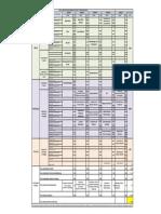 Malla mantenimiento eléctrico.pdf