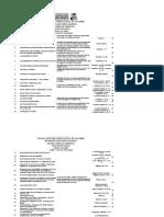 Informe de Motores (4)