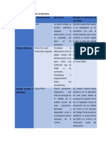 m5_u3_s6 actividad doctrina.docx