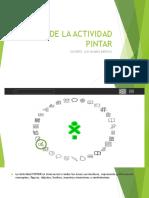 A, B,C, DE LA ACTIVIDAD PINTARXO.pptx