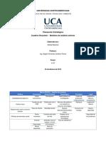 Tarea cuadro resumen sobre los modelos de analisis externos.docx
