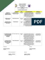 accomplishment report.doc.docx