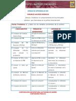 UNIDAD DE APRENDIZAJE DOS.pdf