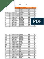 Orange Tag Appliances 2019_AirCon_0.pdf
