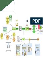 Mapa mental  CONTABILIDAD.pdf