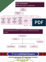 struktur organisasi puskesmas.pptx