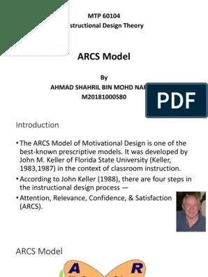 Surat Lawatan Instructional Design Motivation
