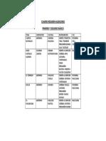 CUADRO-RESUMEN-AUDICIONES-2016.pdf