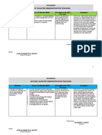 AppendixL.1_AnnotationTemplate_TeacherI-III-1.docx