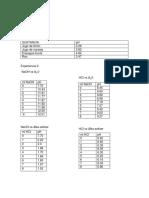 pH resultados.docx