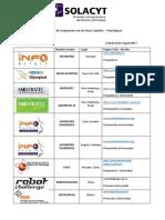 Convenios2014_2015.pdf