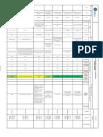 Matriz de identificación de peligros y valoración de riesgos 2019-convertido.docx