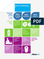 Infographic on WASH facts.pdf