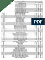 Rate List 2018-19.pdf