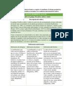 PROBLEMATICAS NUTRICIONALES.docx