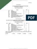B.Tech I Year R09 Syllabus.pdf