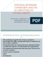 International Business and Its Overview and Its Types