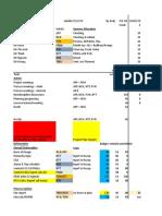 DN Process Plan Wkg_BKN