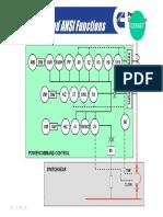 Pcc 3100 - Proteções