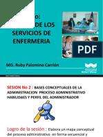 Sesion 2 Bases Conceptuales Adm.-proceso Administrativo (1)