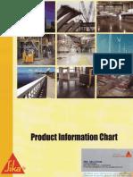 SIKA Product Info Bangladesh
