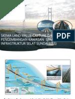 Kelompok 10 Land Value Capture