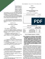Decreto Legislativo Regional 23-2010-A-Regulamento Geral de Ruído e de Controlo da Poluição