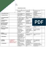 Sugerencia de Pauta de Disertación, Plotter y Ppt