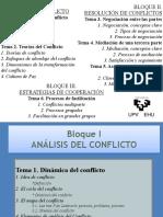 Tema 1. Dinámica del conflicto.pdf