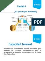Unidad 4. Electrolisis y Las Leyes de Faraday