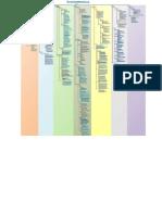 Anexo Ghs-p-002 Mapa de Alineacion Causas Al Modelo de Gestión Hse Ecp
