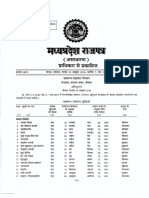 MP Government Employee Holidays List 2019