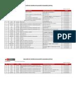 EL3003 Circuitos Trifasicos Informe Laboratorio