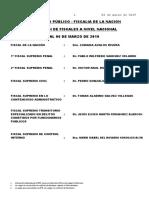 relacion_de_fiscales_al_06-03-2019.pdf