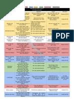Todos los Musculos Fisio Teorico.pdf