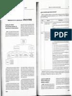 Material - Retencion en la Fuente (Rentas de Trabajo -Empleados).pdf