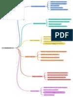 Metodo PIE.pdf