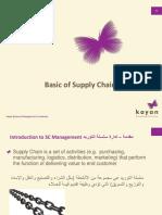 basic of supply chain - teammart.pptx