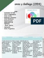 Estrategias Aprendizaje 2 Profe Nico Quiñones