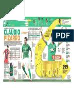 Claudio Pizarro 2016 March