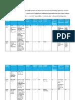 program course catalog