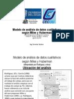 Cecou Inv Cuali Módulo 4 Análisis de Datos Unidad 2 Modelo de Miles y Huberman Ernesto Suárez