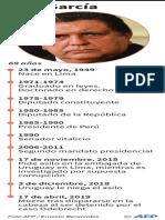 Perfil de Alan García