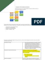 Entregable 3 Plan Estrategico de Marketing