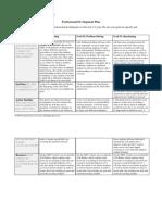 professional development plan gcu  1