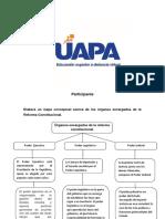 Elabora un mapa conceptual acerca de los órganos encargados de la Reforma Constitucional.docx