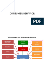 Unit 1 Consumer Behaviour.pdf