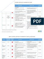 ContraceptiveOptions.pdf