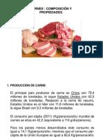 Química de La Carne UNT