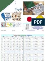 JaponaisWikiBook.pdf